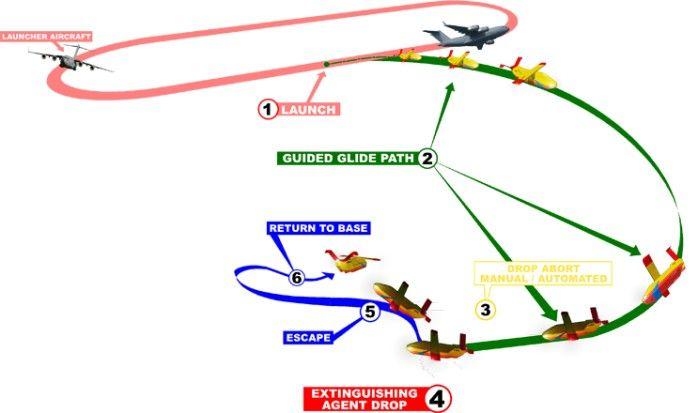 2012-NitroFirex-FasesThumb