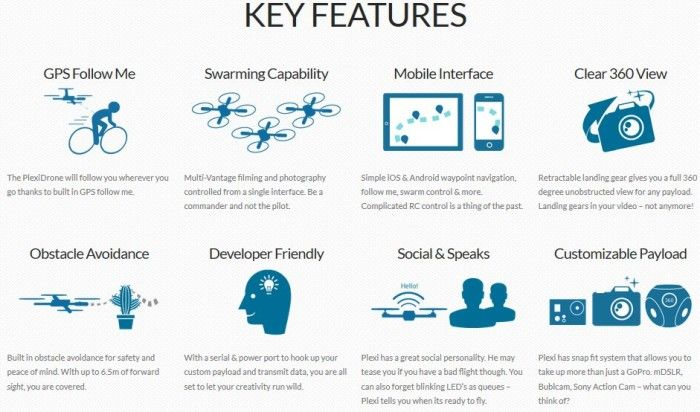 plexidrone-key-features