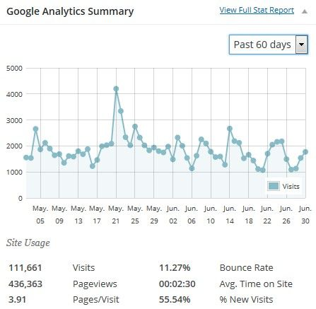 google-analytics-report-giugno2015