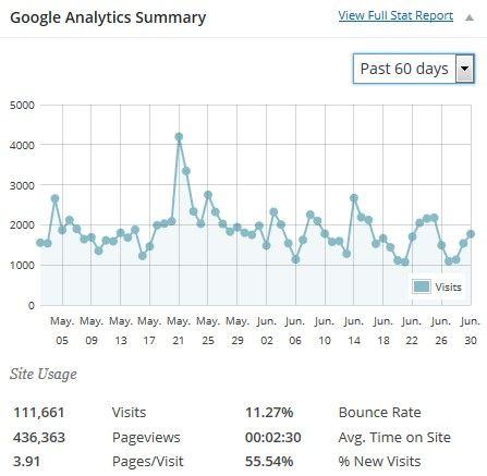 google-analytics-report-giugno2015