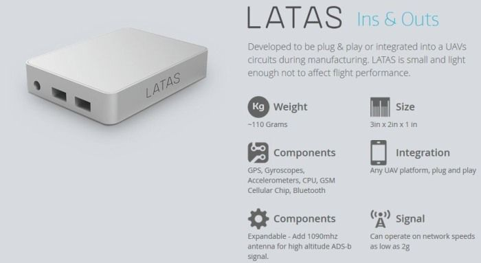 latas-see-and-avoid-system-for-drone