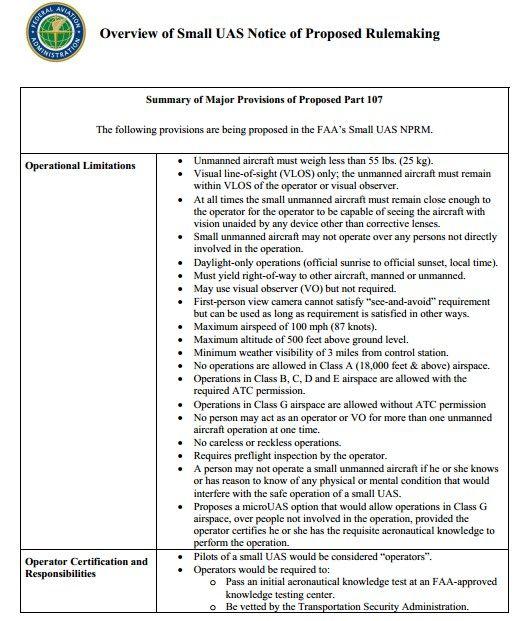 Linea guida regolamento sui droni civili emesso da FAA