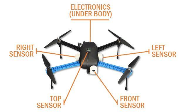 sistema anti collisione per droni 3dr robotics iris+