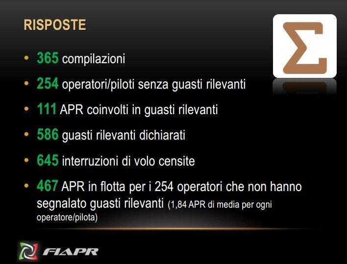 rapporto-guasti-FIAPR