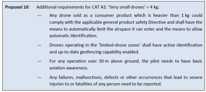 droni-categoria-a1