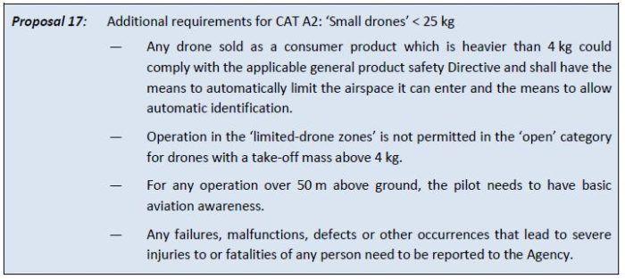 droni-categoria-a2