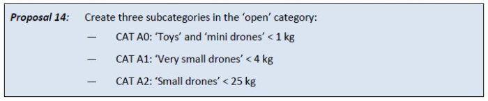 droni-macro-categorie