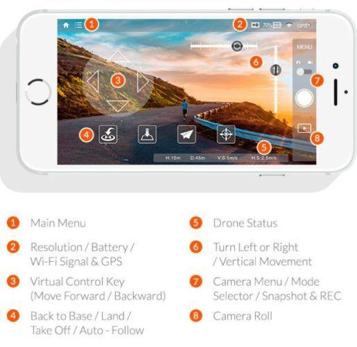 app per comandare ONAGOfly drone con GPS e rilevamento ostacoli