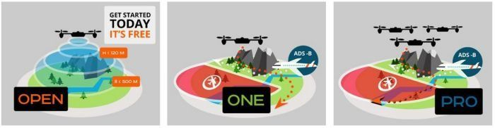 ugcs-software--ground-station-per-droni