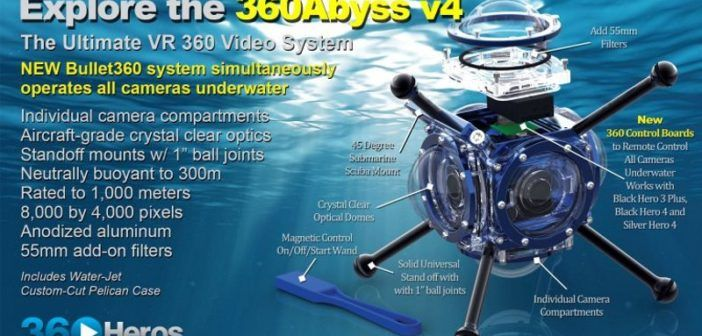 360abyss v4