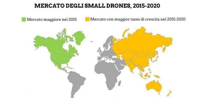 mercato small drones