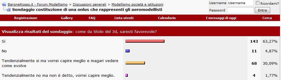 sondaggio-onlus