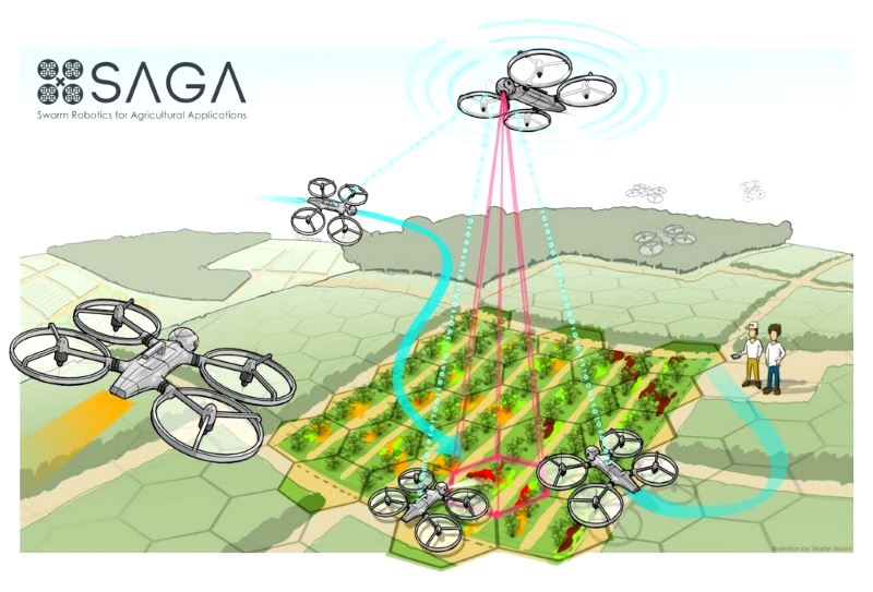droni-agricoltura-saga