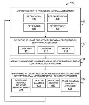 ibm-drone-patent