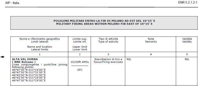 esempio-approfondimento-zone-militari-vietate