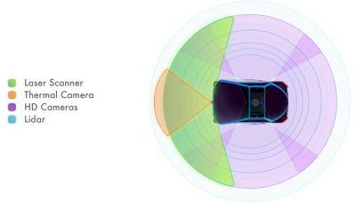 sensori or-3