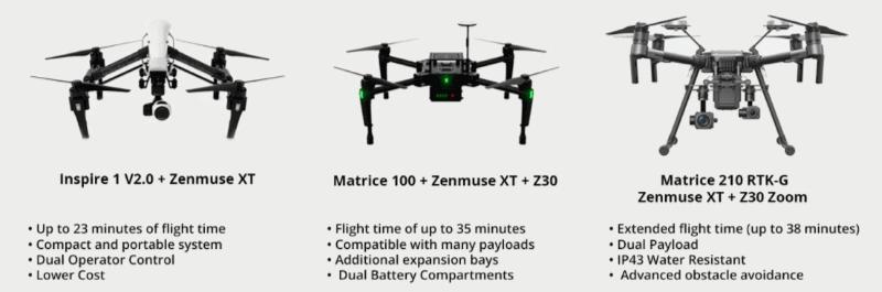 droni più usati forze ordine usa