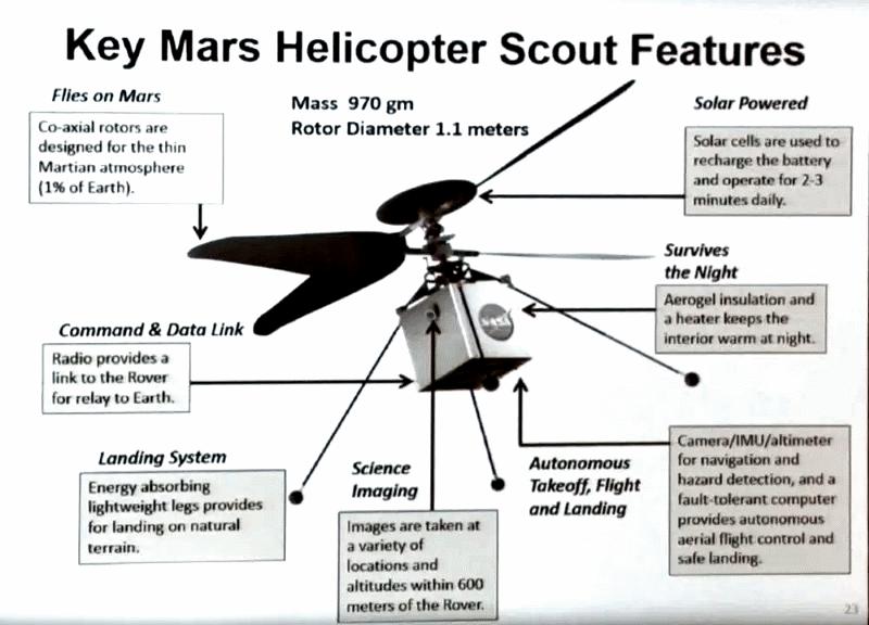 specifiche tecniche del drone elicottero della nasa